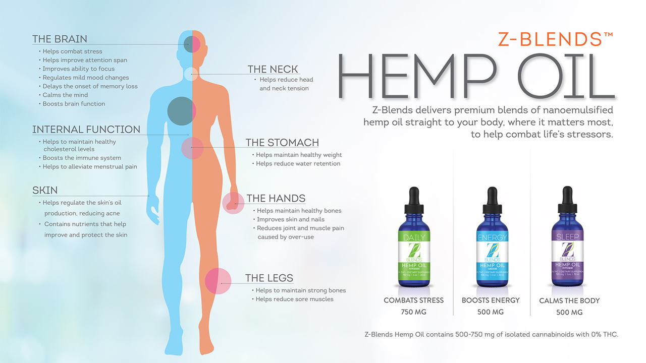 ZBLENDS_FLIPBOOK_ENG_11759 Hempoil